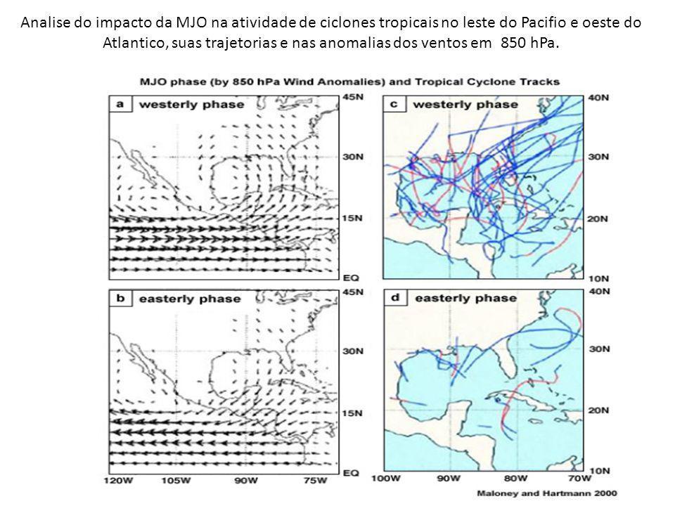Analise do impacto da MJO na atividade de ciclones tropicais no leste do Pacifio e oeste do Atlantico, suas trajetorias e nas anomalias dos ventos em