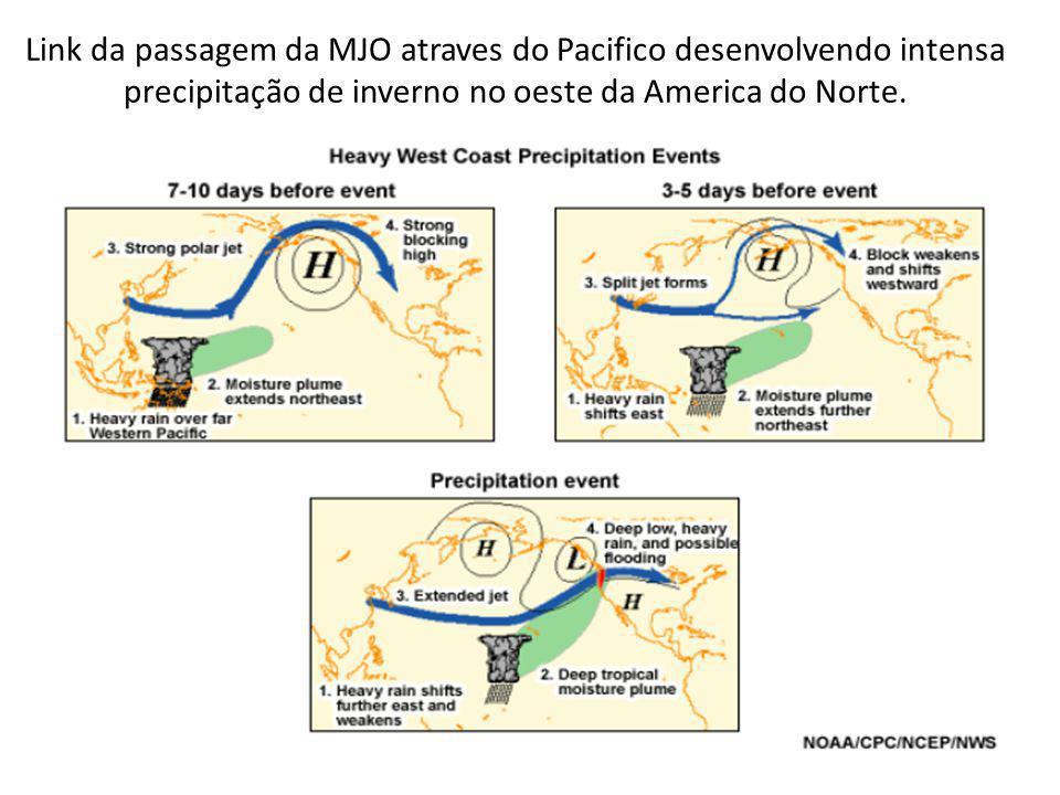 Link da passagem da MJO atraves do Pacifico desenvolvendo intensa precipitação de inverno no oeste da America do Norte.