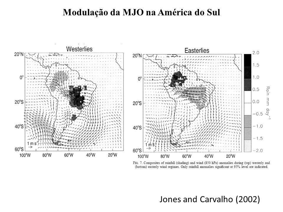 Jones and Carvalho (2002) Modulação da MJO na América do Sul