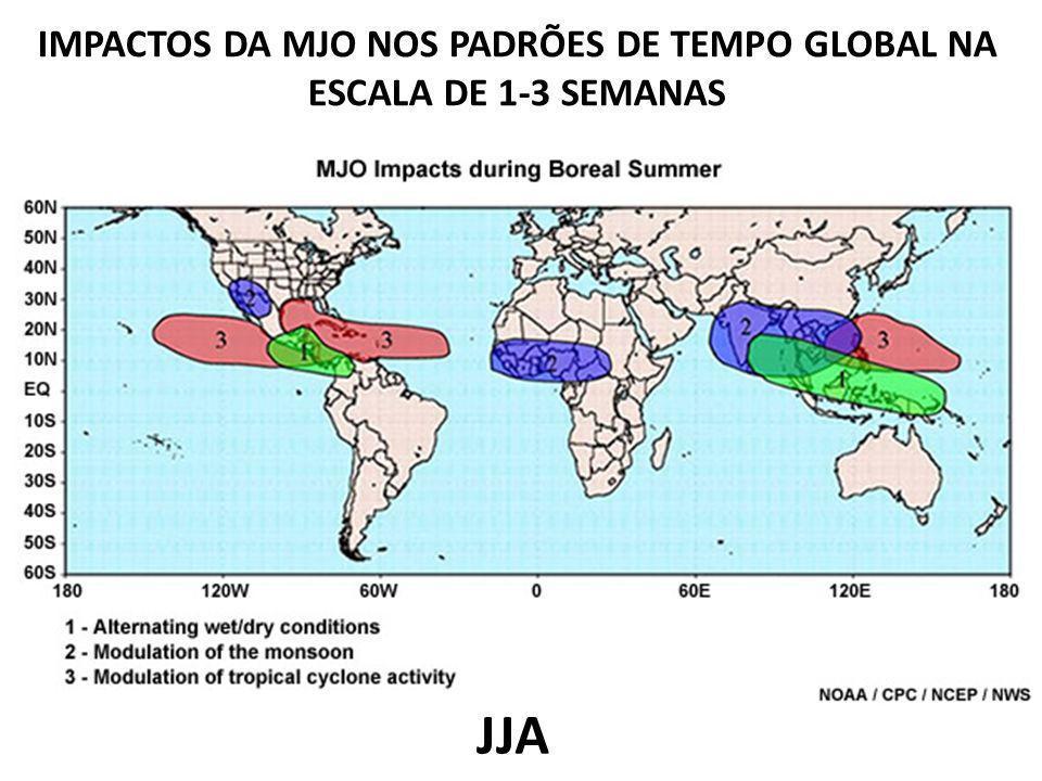 IMPACTOS DA MJO NOS PADRÕES DE TEMPO GLOBAL NA ESCALA DE 1-3 SEMANAS JJA