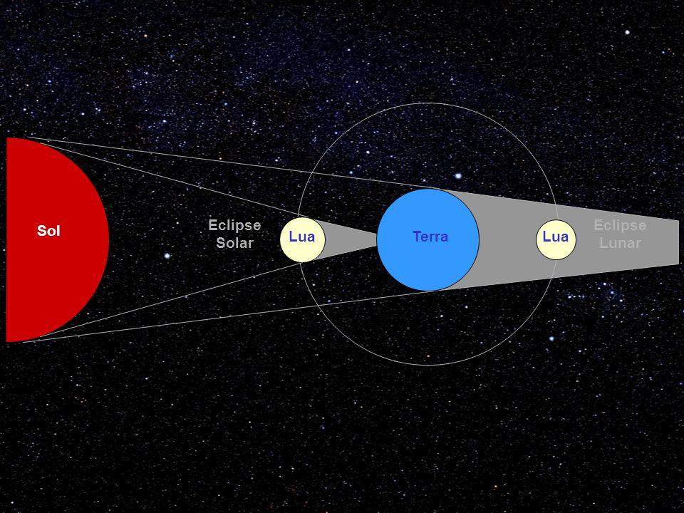 Sol TerraLua Eclipse Lunar Eclipse Solar