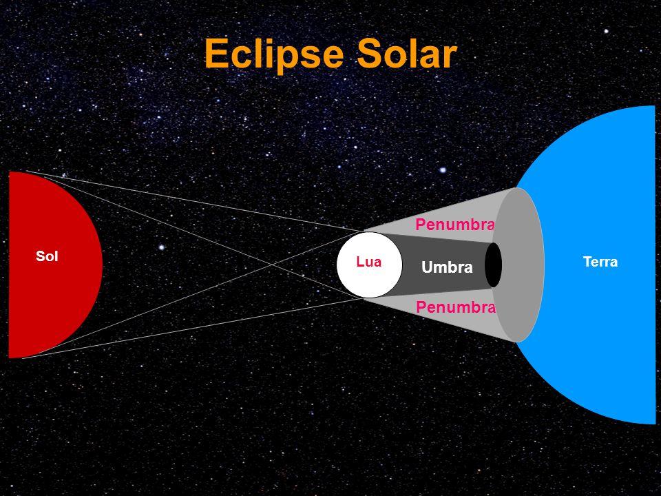 Eclipse Solar Sol Umbra Penumbra TerraLua