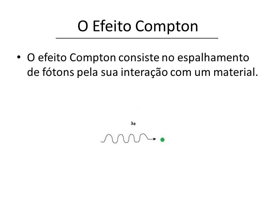 Dificuldades Raio-γRaio-X Medidas demoradas Tempo de uso do detector limitado Imprecisão na posição Energia dos fótons restrita Presença de ruído
