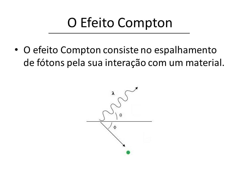 O Efeito Compton Fótons incidentes de comprimento de onda λ interagem com elétrons livres do alvo, cedendo parte da sua energia ao elétron.