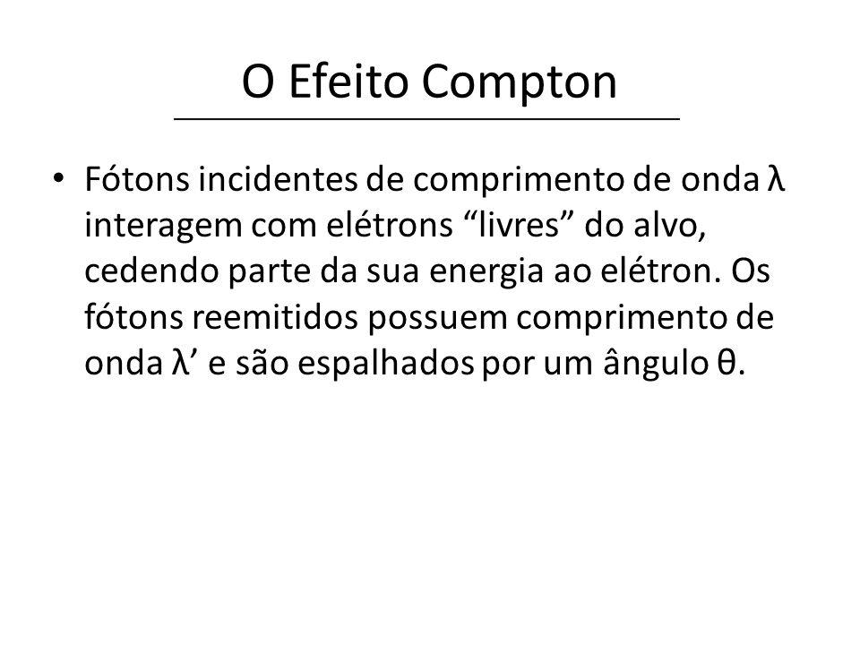 O Efeito Compton A relação entre o ângulo de espalhamento e a energia do fóton espalhado é:
