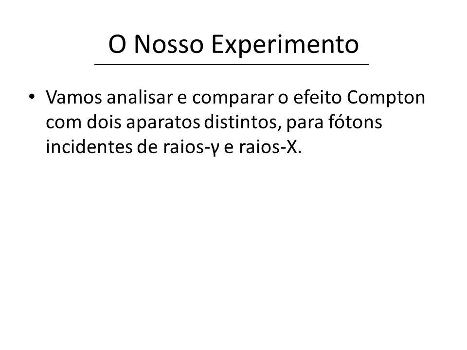 O Nosso Experimento : Raios-γ Montagem