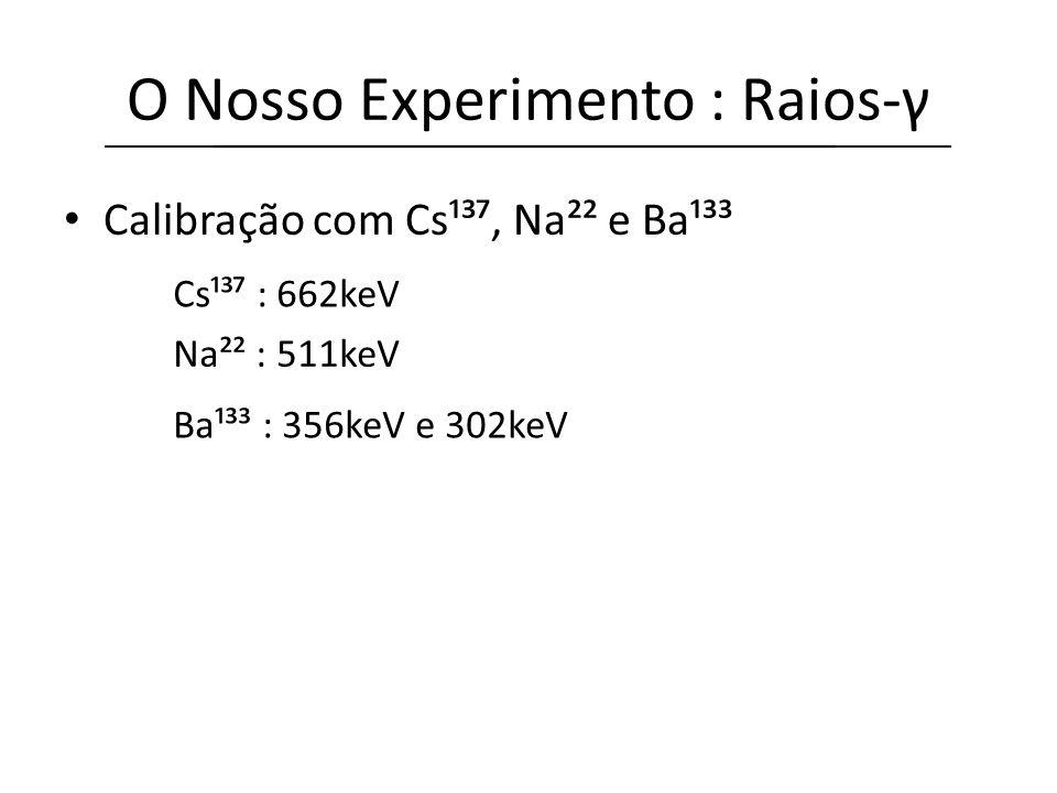 O Nosso Experimento : Raios-γ Tomada de dados Fonte de Cs¹³ : fótons de 662keV Espalhador de alumínio Ângulos de espalhamento: 30, 45, 60, 75 e 90 Cada aquisição é feita durante 20 minutos