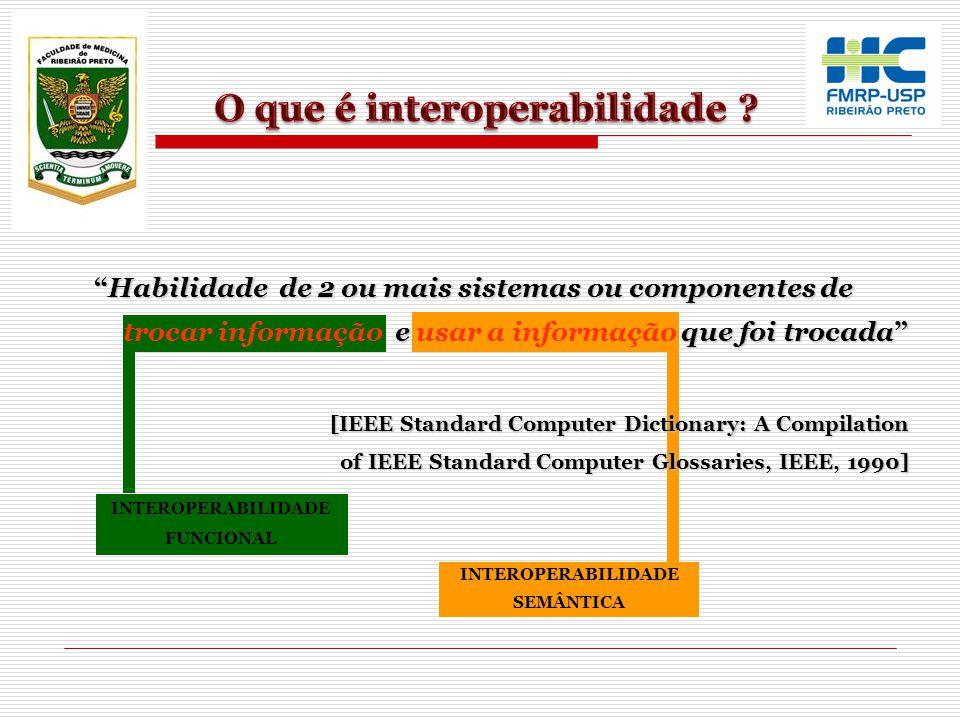 INTEROPERABILIDADE FUNCIONAL INTEROPERABILIDADE SEMÂNTICA Habilidade de 2 ou mais sistemas ou componentes de e que foi trocada Habilidade de 2 ou mais