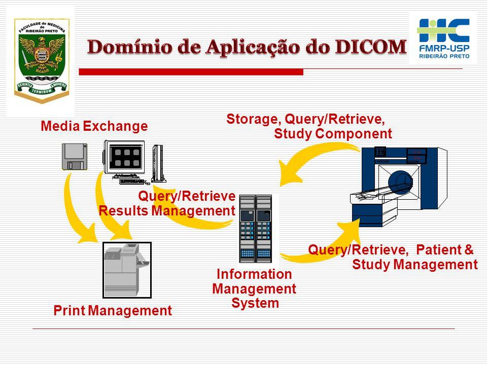 MAGN ETOM Information Management System Storage, Query/Retrieve, Study Component Query/Retrieve, Patient & Study Management Query/Retrieve Results Man