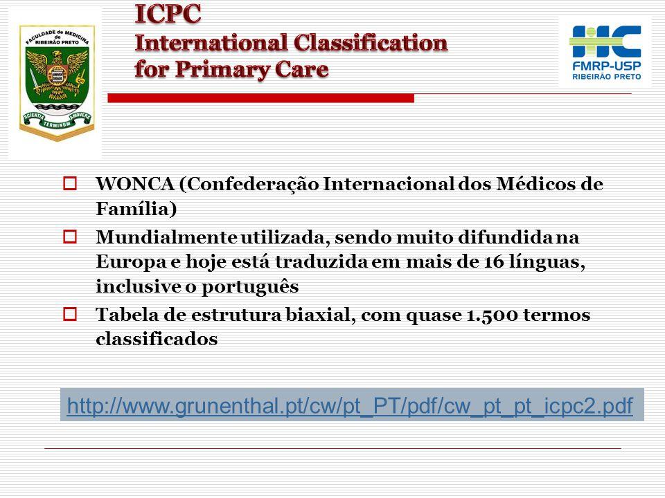 http://www.grunenthal.pt/cw/pt_PT/pdf/cw_pt_pt_icpc2.pdf WONCA (Confederação Internacional dos Médicos de Família) Mundialmente utilizada, sendo muito