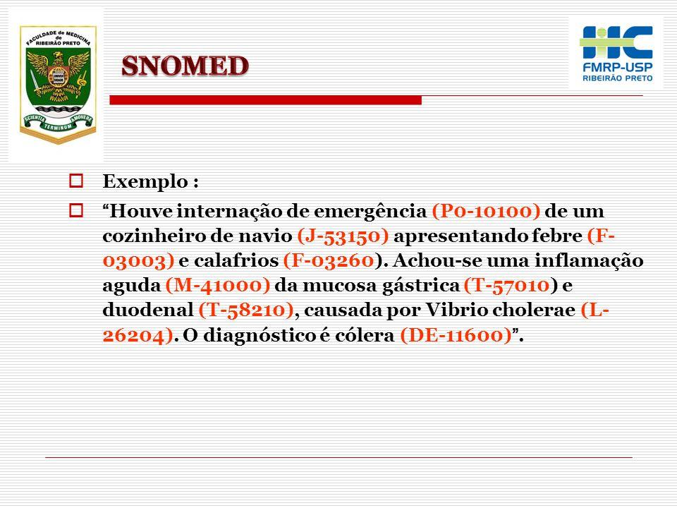 Exemplo : Houve internação de emergência (P0-10100) de um cozinheiro de navio (J-53150) apresentando febre (F- 03003) e calafrios (F-03260). Achou-se