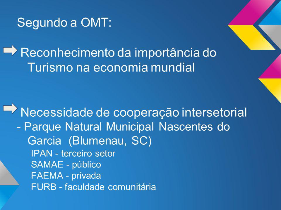 Segundo a OMT: Reconhecimento da importância do Turismo na economia mundial Necessidade de cooperação intersetorial - Parque Natural Municipal Nascent