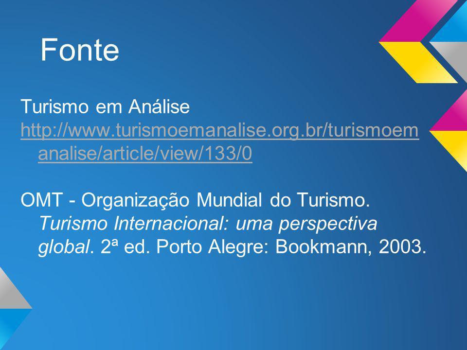 Turismo em Análise http://www.turismoemanalise.org.br/turismoem analise/article/view/133/0 OMT - Organização Mundial do Turismo.