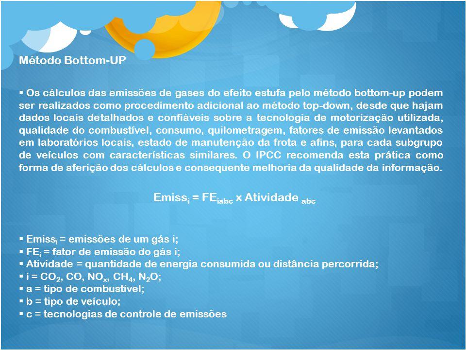 Método Bottom-UP Os cálculos das emissões de gases do efeito estufa pelo método bottom-up podem ser realizados como procedimento adicional ao método t