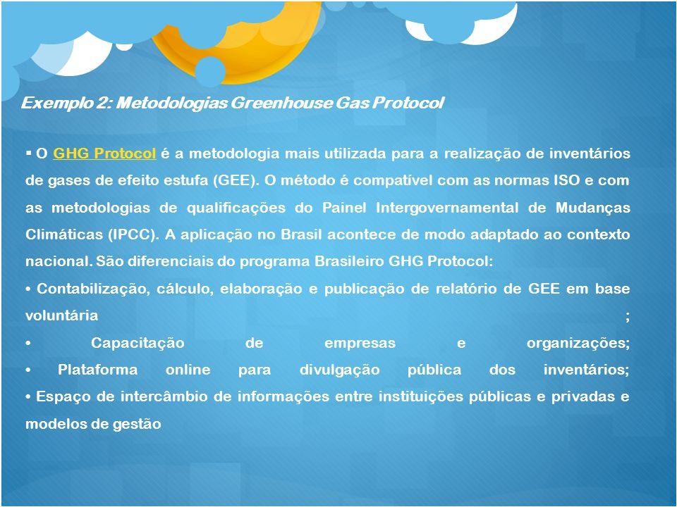 Exemplo 2: Metodologias Greenhouse Gas Protocol O GHG Protocol é a metodologia mais utilizada para a realização de inventários de gases de efeito estu