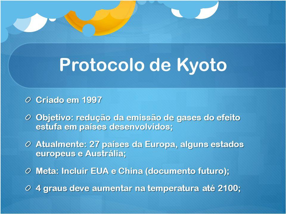 Protocolo de Kyoto Criado em 1997 Objetivo: redução da emissão de gases do efeito estufa em países desenvolvidos; Atualmente: 27 países da Europa, alg