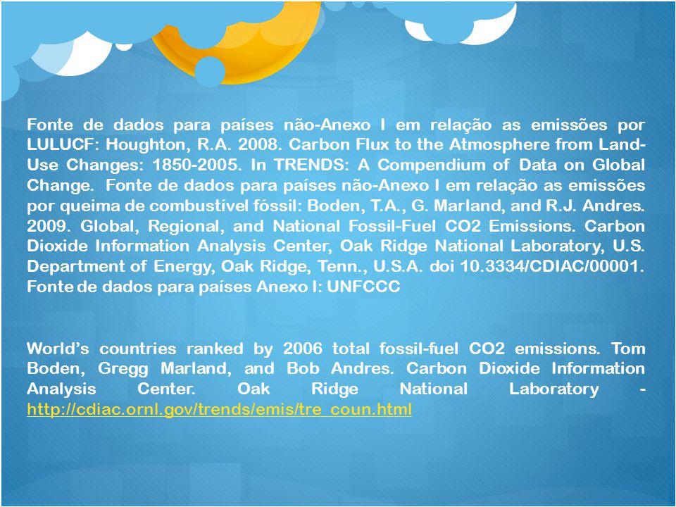 Fonte de dados para países não-Anexo I em relação as emissões por LULUCF: Houghton, R.A. 2008. Carbon Flux to the Atmosphere from Land- Use Changes: 1