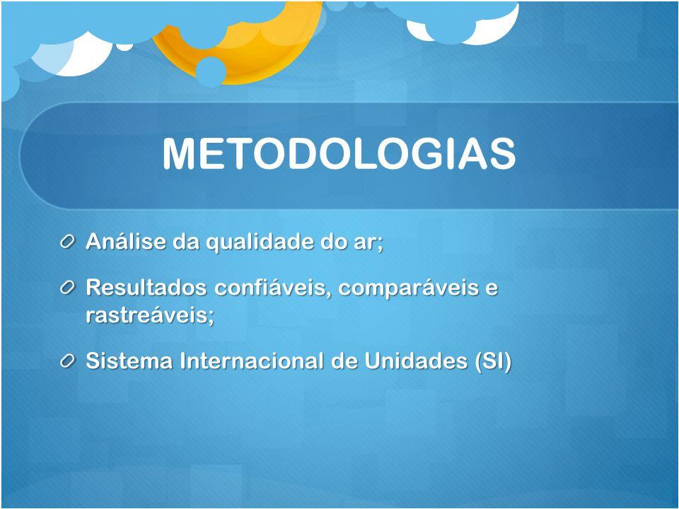 METODOLOGIAS Análise da qualidade do ar; Resultados confiáveis, comparáveis e rastreáveis; Sistema Internacional de Unidades (SI)