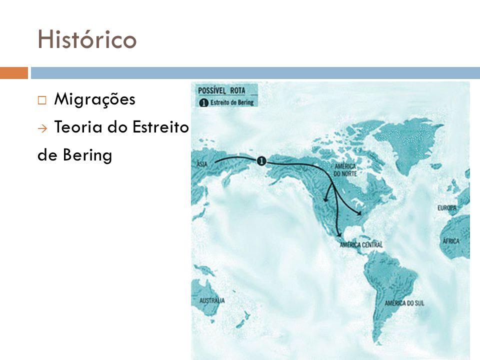 Histórico Migrações Teoria do Estreito de Bering
