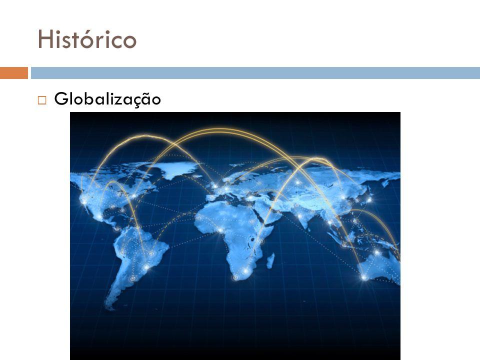 Histórico e políticas públicas I Encontro Internacional sobre Espécies Invasoras realizado em Trondheim – Noruega (1996) Programa Global para Espécies Exóticas Invasoras – GISP (1997) para conservar a biodiversidade e manter a subsistência humana, minimizando a propagação e o impacto de espécies exóticas invasoras.
