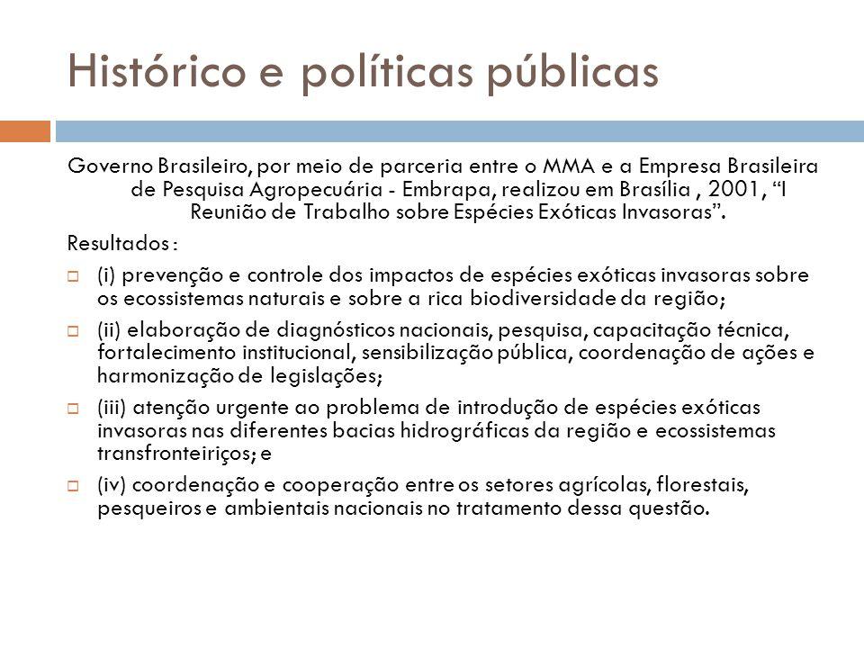 Histórico e políticas públicas Governo Brasileiro, por meio de parceria entre o MMA e a Empresa Brasileira de Pesquisa Agropecuária - Embrapa, realizo