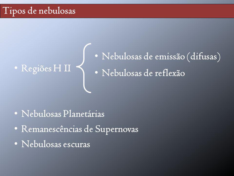 Tipos de nebulosas Regiões H II Nebulosas Planetárias Remanescências de Supernovas Nebulosas escuras Nebulosas de emissão (difusas) Nebulosas de refle