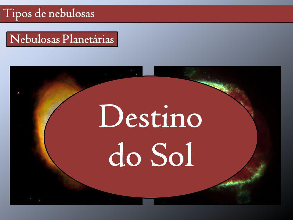 Tipos de nebulosas Nebulosas Planetárias Destino do Sol