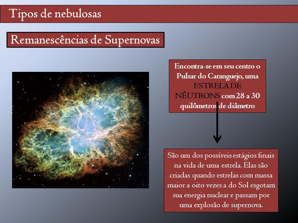 Tipos de nebulosas Remanescências de Supernovas Encontra-se em seu centro a nebulosa o Pulsar do Caranguejo, uma estrela de nêutrons com 28 a 30 quilô