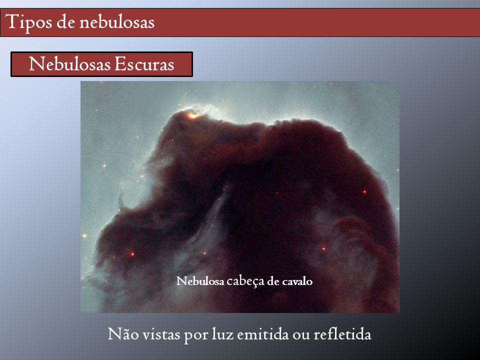 Tipos de nebulosas Nebulosas Escuras Nebulosa cabeça de cavalo Não vistas por luz emitida ou refletida