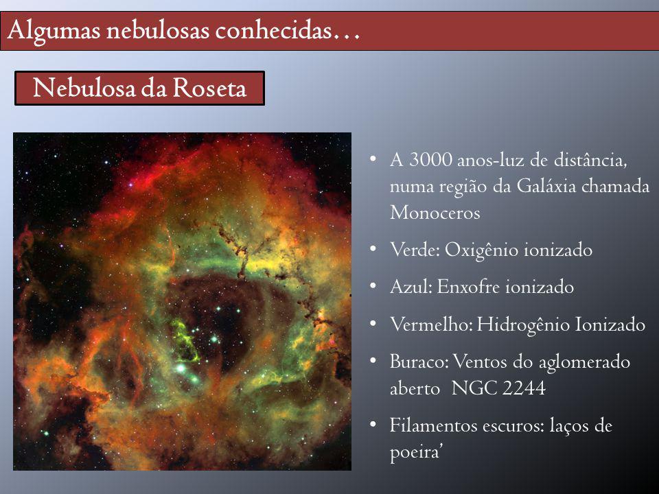 Algumas nebulosas conhecidas… Nebulosa da Roseta A 3000 anos-luz de distância, numa região da Galáxia chamada Monoceros Verde: Oxigênio ionizado Azul: