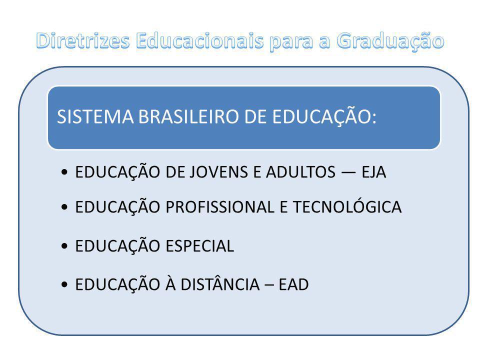 SISTEMA BRASILEIRO DE EDUCAÇÃO: EDUCAÇÃO DE JOVENS E ADULTOS EJA EDUCAÇÃO PROFISSIONAL E TECNOLÓGICA EDUCAÇÃO ESPECIAL EDUCAÇÃO À DISTÂNCIA – EAD