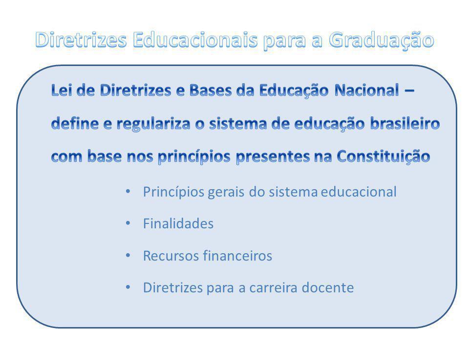 Princípios gerais do sistema educacional Finalidades Recursos financeiros Diretrizes para a carreira docente