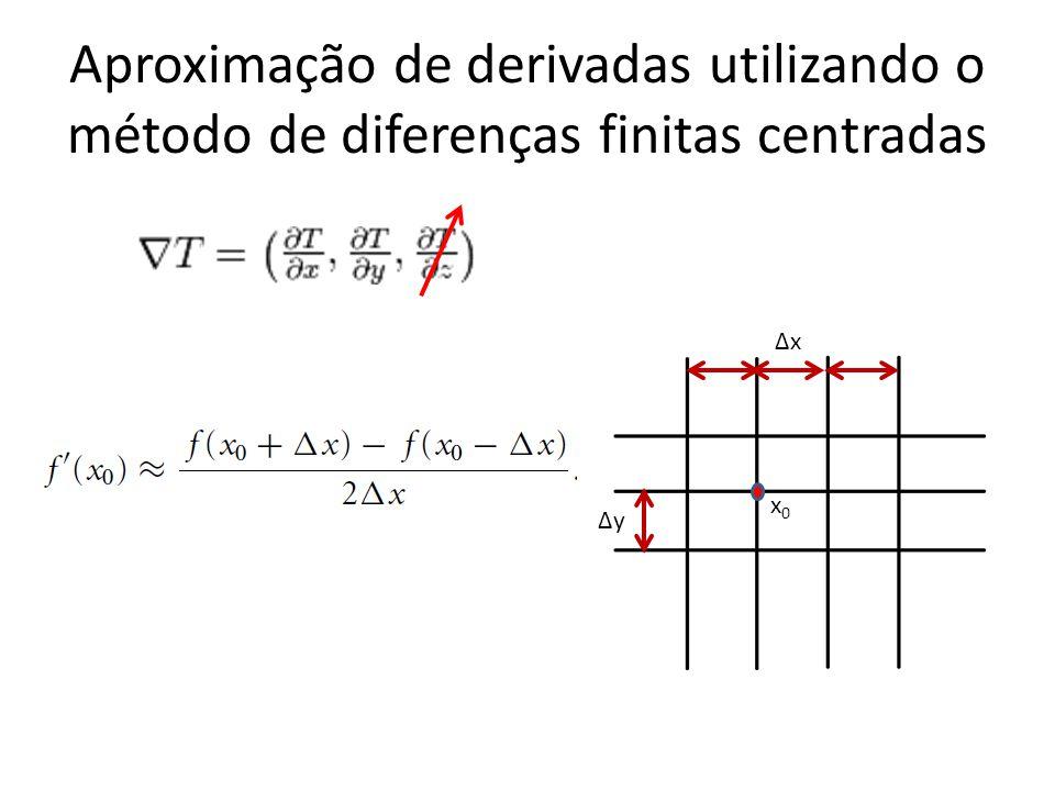 Aproximação de derivadas utilizando o método de diferenças finitas centradas ΔxΔx ΔyΔy x0x0