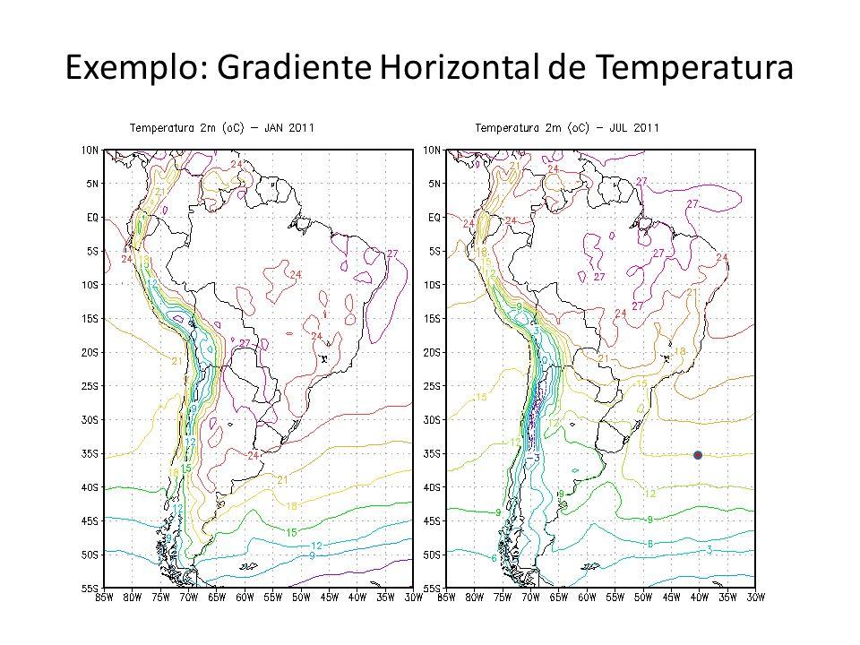 Exemplo: Gradiente Horizontal de Temperatura
