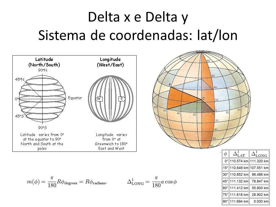 Delta x e Delta y Sistema de coordenadas: lat/lon