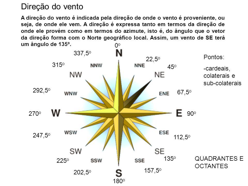 Direção do vento A direção do vento é indicada pela direção de onde o vento é proveniente, ou seja, de onde ele vem. A direção é expressa tanto em ter