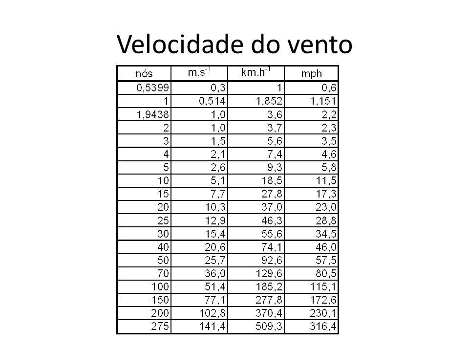 Observações da estação automática do INMET – Mirante de Santana No internet Explorer http://www.inmet.gov.br/sonabra/maps/auto maticas.php http://www.inmet.gov.br/sonabra/maps/auto maticas.php Dados para os dias 04 e 05 de março de 2012.