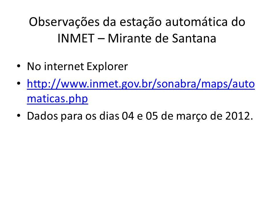 Observações da estação automática do INMET – Mirante de Santana No internet Explorer http://www.inmet.gov.br/sonabra/maps/auto maticas.php http://www.