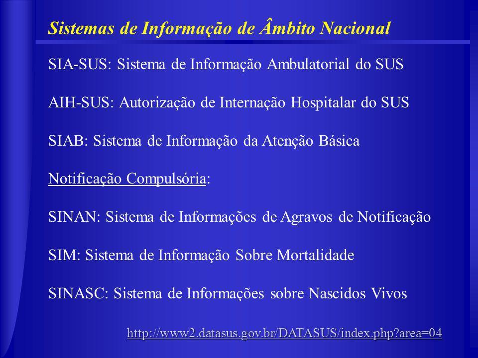 Sistemas de Informação de Âmbito Nacional SIA-SUS: Sistema de Informação Ambulatorial do SUS AIH-SUS: Autorização de Internação Hospitalar do SUS SIAB: Sistema de Informação da Atenção Básica Notificação Compulsória: SINAN: Sistema de Informações de Agravos de Notificação SIM: Sistema de Informação Sobre Mortalidade SINASC: Sistema de Informações sobre Nascidos Vivos http://www2.datasus.gov.br/DATASUS/index.php?area=04
