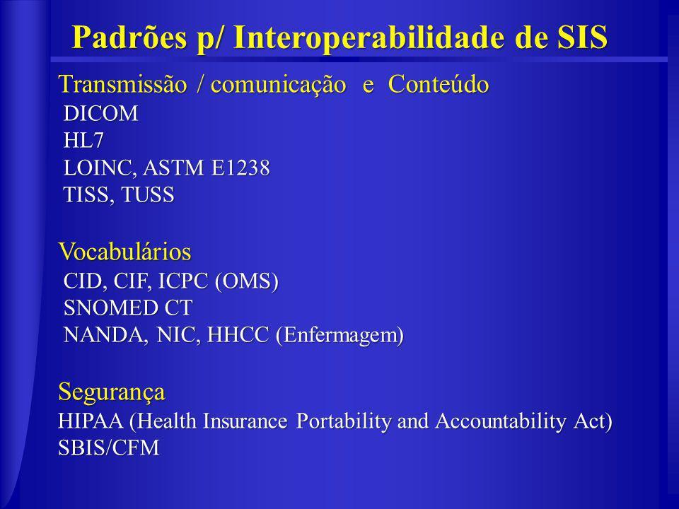 Padrões p/ Interoperabilidade de SIS Transmissão / comunicação e Conteúdo DICOM DICOM HL7 HL7 LOINC, ASTM E1238 LOINC, ASTM E1238 TISS, TUSS TISS, TUSSVocabulários CID, CIF, ICPC (OMS) CID, CIF, ICPC (OMS) SNOMED CT SNOMED CT NANDA, NIC, HHCC (Enfermagem) NANDA, NIC, HHCC (Enfermagem)Segurança HIPAA (Health Insurance Portability and Accountability Act) SBIS/CFM