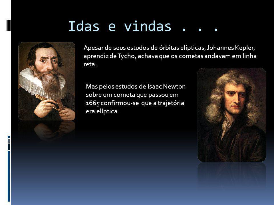 Idas e vindas... Apesar de seus estudos de órbitas elípticas, Johannes Kepler, aprendiz de Tycho, achava que os cometas andavam em linha reta. Mas pel