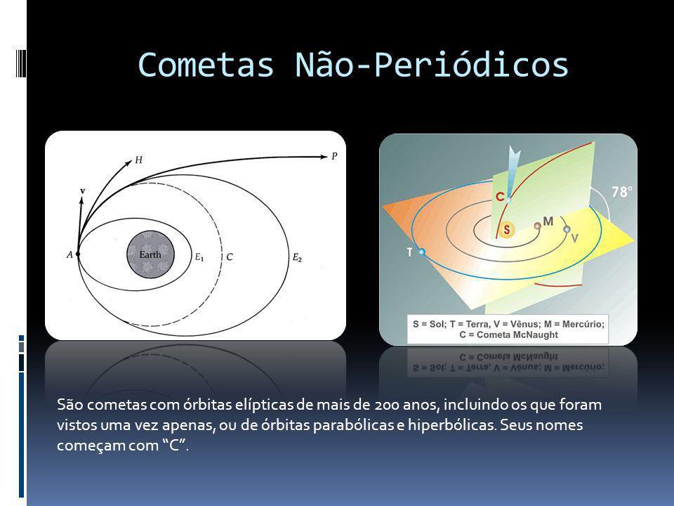 Cometas Não-Periódicos São cometas com órbitas elípticas de mais de 200 anos, incluindo os que foram vistos uma vez apenas, ou de órbitas parabólicas