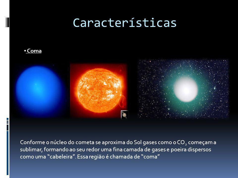 Características Coma Conforme o núcleo do cometa se aproxima do Sol gases como o CO 2 começam a sublimar, formando ao seu redor uma fina camada de gas