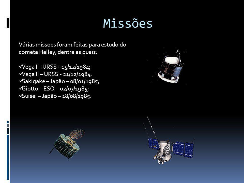 Missões Várias missões foram feitas para estudo do cometa Halley, dentre as quais: Vega I – URSS - 15/12/1984; Vega II – URSS - 21/12/1984; Sakigake –