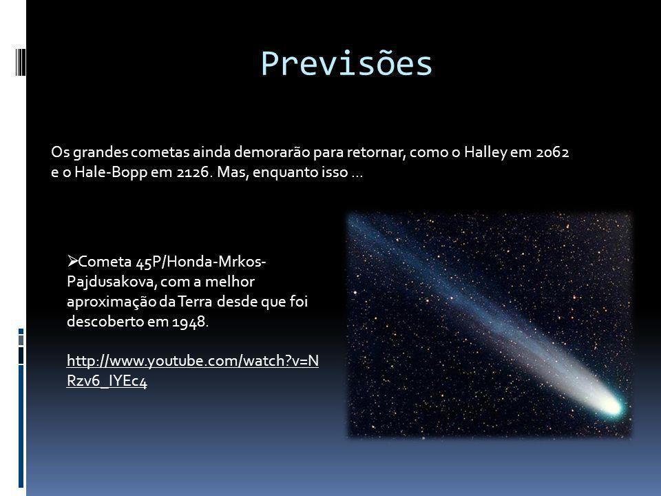 Previsões Os grandes cometas ainda demorarão para retornar, como o Halley em 2062 e o Hale-Bopp em 2126. Mas, enquanto isso... Cometa 45P/Honda-Mrkos-