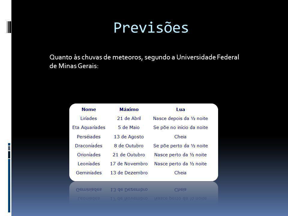 Previsões Quanto às chuvas de meteoros, segundo a Universidade Federal de Minas Gerais:
