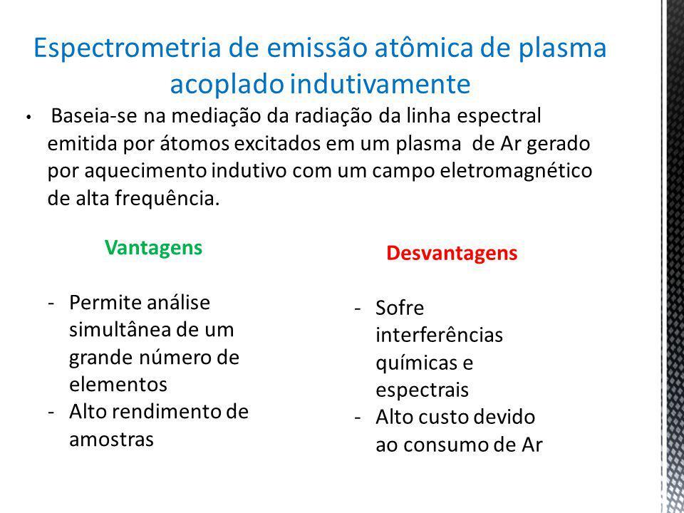 Espectrometria de emissão atômica de plasma acoplado indutivamente Baseia-se na mediação da radiação da linha espectral emitida por átomos excitados em um plasma de Ar gerado por aquecimento indutivo com um campo eletromagnético de alta frequência.