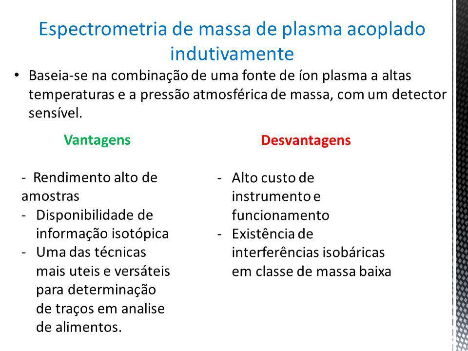 Espectrometria de massa de plasma acoplado indutivamente Baseia-se na combinação de uma fonte de íon plasma a altas temperaturas e a pressão atmosférica de massa, com um detector sensível.