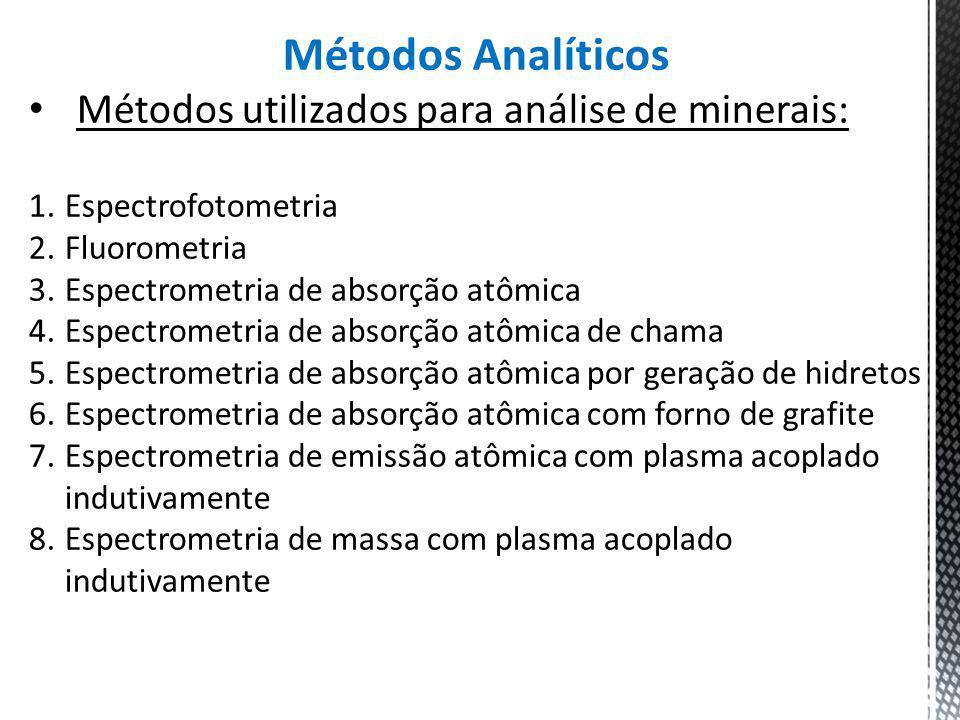 Métodos Analíticos Métodos utilizados para análise de minerais: 1.Espectrofotometria 2.Fluorometria 3.Espectrometria de absorção atômica 4.Espectrometria de absorção atômica de chama 5.Espectrometria de absorção atômica por geração de hidretos 6.Espectrometria de absorção atômica com forno de grafite 7.Espectrometria de emissão atômica com plasma acoplado indutivamente 8.Espectrometria de massa com plasma acoplado indutivamente