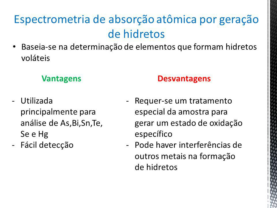 Espectrometria de absorção atômica por geração de hidretos Baseia-se na determinação de elementos que formam hidretos voláteis Vantagens -Utilizada principalmente para análise de As,Bi,Sn,Te, Se e Hg -Fácil detecção Desvantagens -Requer-se um tratamento especial da amostra para gerar um estado de oxidação específico -Pode haver interferências de outros metais na formação de hidretos